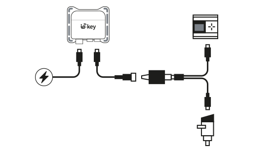 io-key transmits all data directly from the process