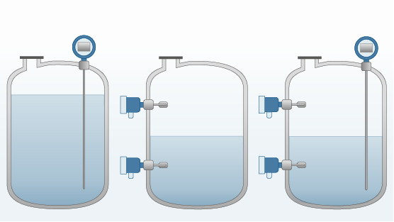 Figure 1 – Continuous and point level measurement