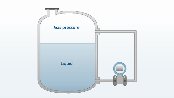 Figure 5 – Level measurement with Differential pressure transmitter